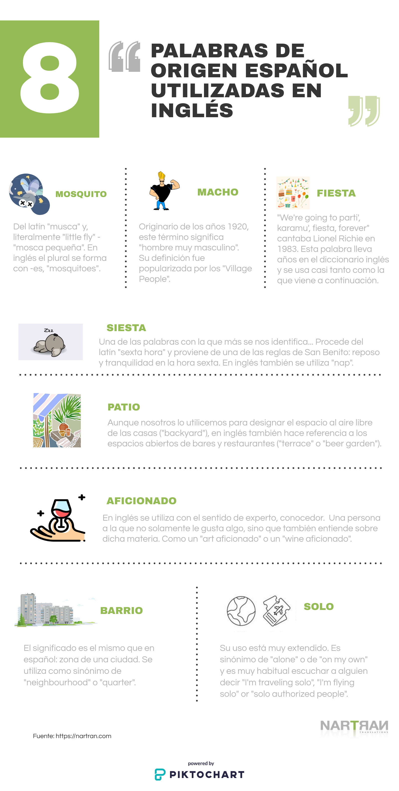 palabras españolas usadas ne inglés