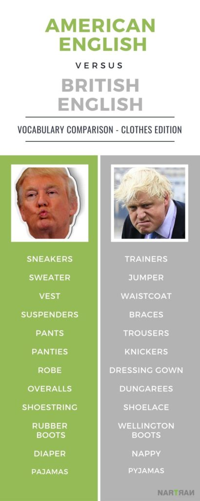 American vs British English: Clothes Edition